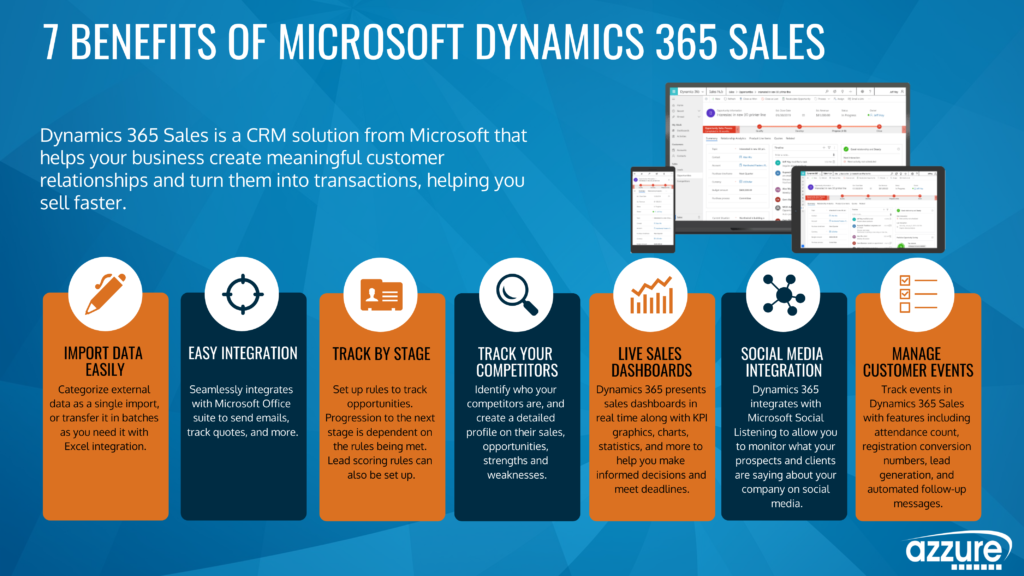 The 7 benefits of Microsoft Dynamics 365 Sales. Microsoft Dynamics 365 Sales allows you to easily import data, generate and track leads and so much more. Azzure IT is the leading Dynamics 365 Sales